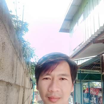 usergmbxf657_Khon Kaen_Độc thân_Nam
