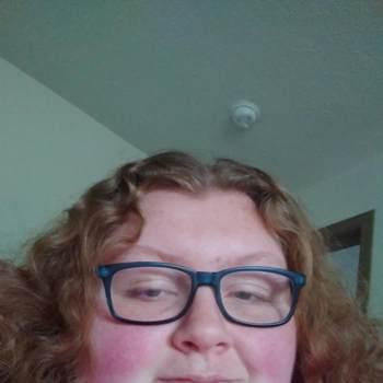 megunc_Michigan_Single_Female