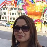 yayadaisyo's profile photo
