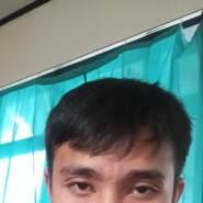 asyifaw's profile photo
