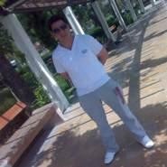 burhand243448's profile photo