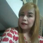 userhsl726's profile photo
