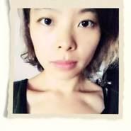 zhangzq's profile photo