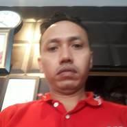 hendrag15310's profile photo