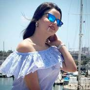 ilhamita251108's profile photo