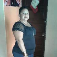 margarecastilloboliv's profile photo