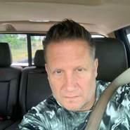 itzm396's profile photo