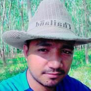 santip245752's profile photo