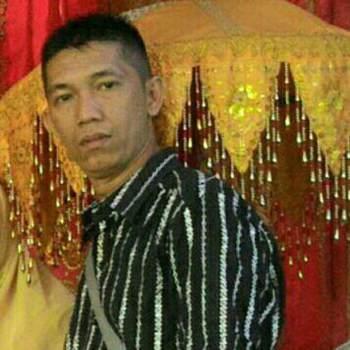 arfizuli_Riau_Kawaler/Panna_Mężczyzna