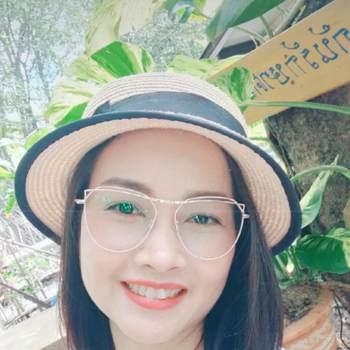 poo2521_Krung Thep Maha Nakhon_Độc thân_Nữ
