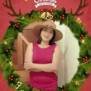 duongv405906's profile photo