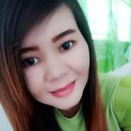 sangaroong's profile photo