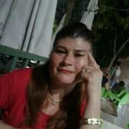 aysegulc443994's profile photo