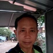 userqrfhi68194's profile photo