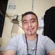 Fahrielfadhiel's profile photo