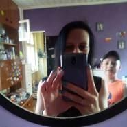 Ania89's profile photo