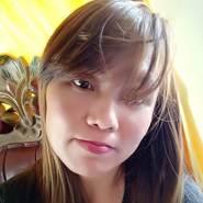 chychyc's profile photo