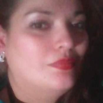 Verito3039_Texas_Kawaler/Panna_Kobieta