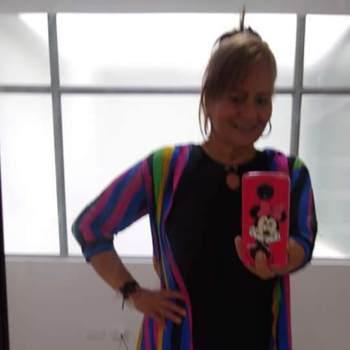 ruhtr905_Valle Del Cauca_Single_Female