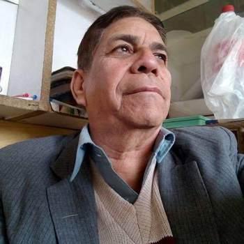 muhammada93309_Punjab_Svobodný(á)_Muž