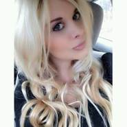 angelad987271's profile photo