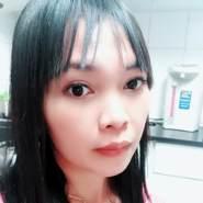 anin085555's profile photo