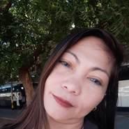 theaf94's profile photo