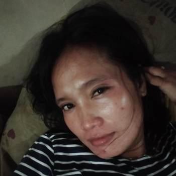 maryatuna588380_Jakarta Raya_独身_女性