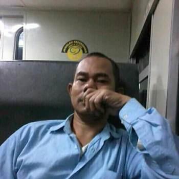 agussupriyohadi60575_Jawa Barat_Single_Männlich