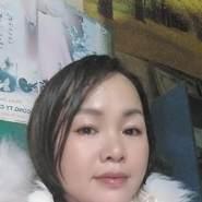 nguyent909769's profile photo