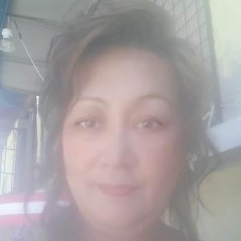 mariat322926_Pampanga_独身_女性