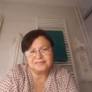 luisas611083's profile photo