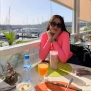 Nonaaa90's profile photo