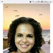 mariad37464's profile photo