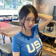 orzk076's profile photo