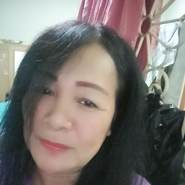 userli61725's profile photo