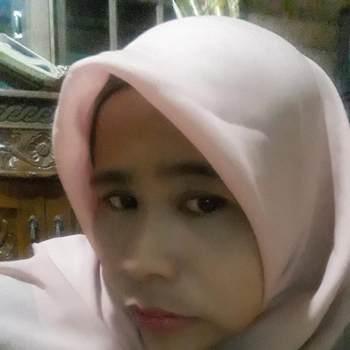 nurs781_Kalimantan Barat_Single_Weiblich