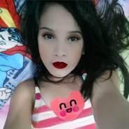 ampu18's profile photo