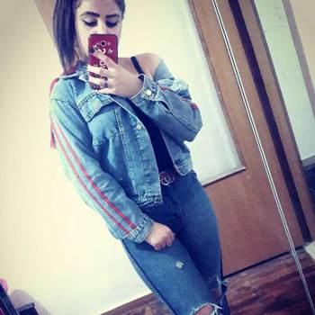 goharo_Erevan_Single_Female