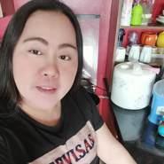 felmae's profile photo