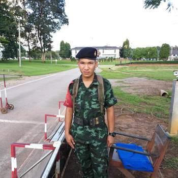 taes264_Chiang Mai_Độc thân_Nam