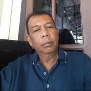 Yans857's profile photo