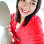 nieynas's profile photo