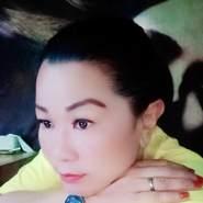 verah54's profile photo