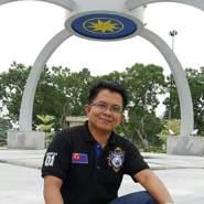 besto52's profile photo