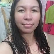 ivys859's profile photo