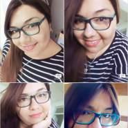 maryta_28's profile photo