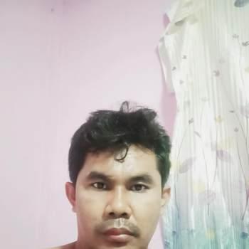 banchiet_Nakhon Pathom_Độc thân_Nam