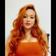 briana155213's profile photo