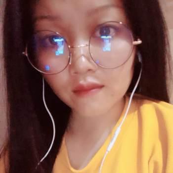 user_rdj64_Nakhon Ratchasima_Độc thân_Nữ
